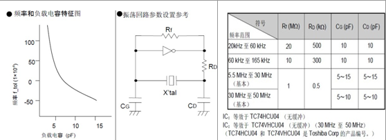 ba6229典型电路