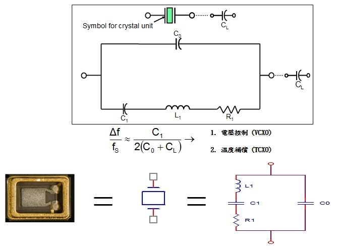 鸿星压电晶体,贴片晶振hcx-5sb