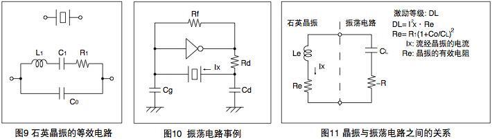晶体是各种电子产品中必不可少的电子元器件,日本进口晶体在市场上被广泛使用.日本知名晶体品牌:KDS晶振、CITIZEN晶振、SEIKO晶振、muRata晶振等.SEIKO科技自1881年成立以来主要以手表和石英晶振业务为主.公司是日本晶体行业中最突出的一家企业,公司率先解决了32.768KHZ晶体和小型化市场需求.