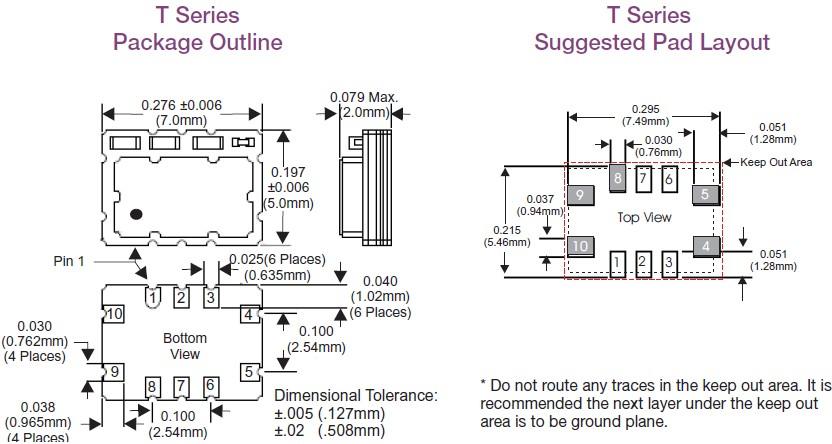 (f≤52mhz)(削峰正弦波/dc-coupled) 输出负载 10kω//10pf 频率