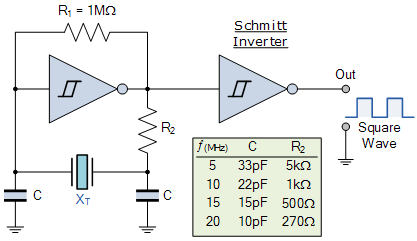 cmos石英晶体振荡器并联与串联谐振频率振荡电路
